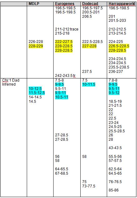 step 8 - 16