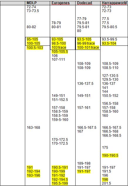 step 8 - 19