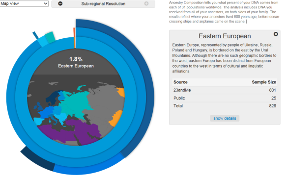 23andme eastern europe