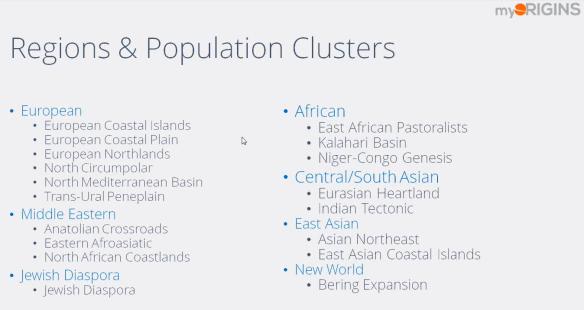 my origins regions