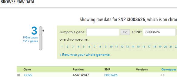 23andMe CCR5