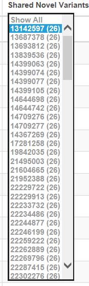novel variant list