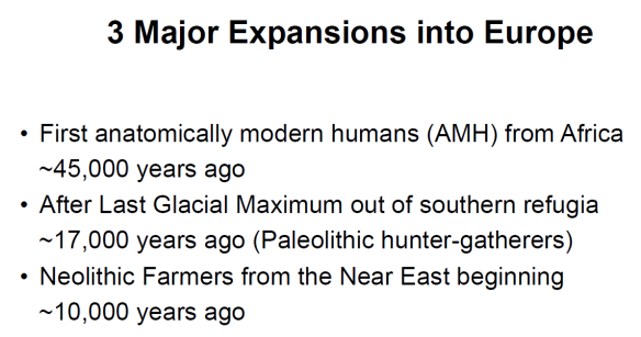 I have a few questions about an anthropology writing assignment over The Origins of Agriculture in Europe?