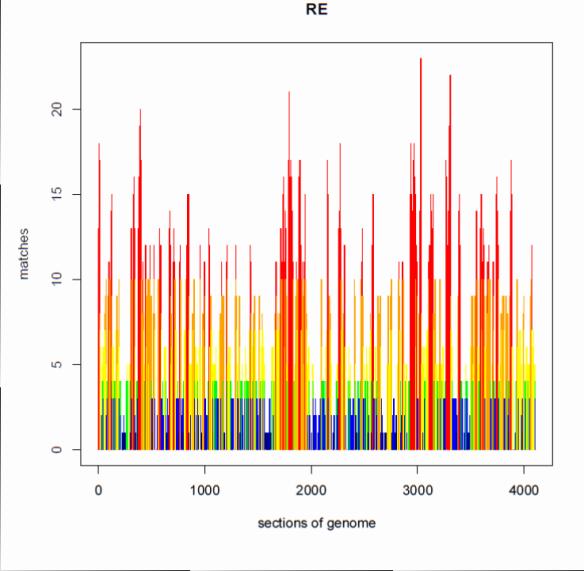 genome pileups2