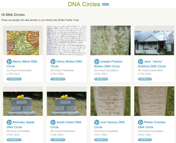 ancestry claim circles