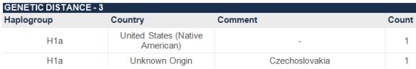 non native hap 2
