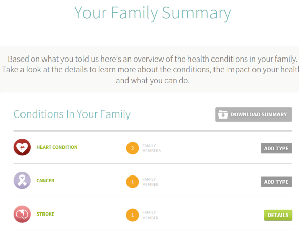 ancestry health 13 crop
