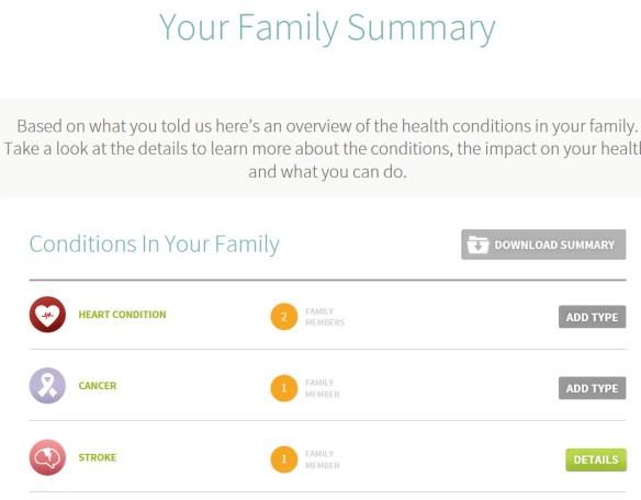 ancestry health 13 crop
