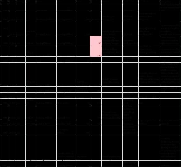 Crumley land grid