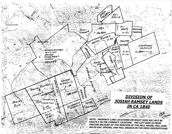 Josiah Ramsey land division