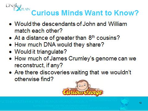 2015 ftdna estes curious
