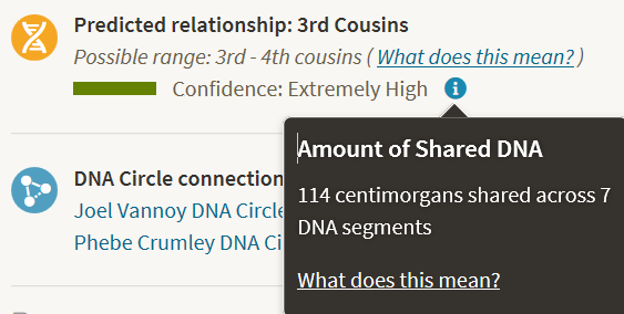 shared dna