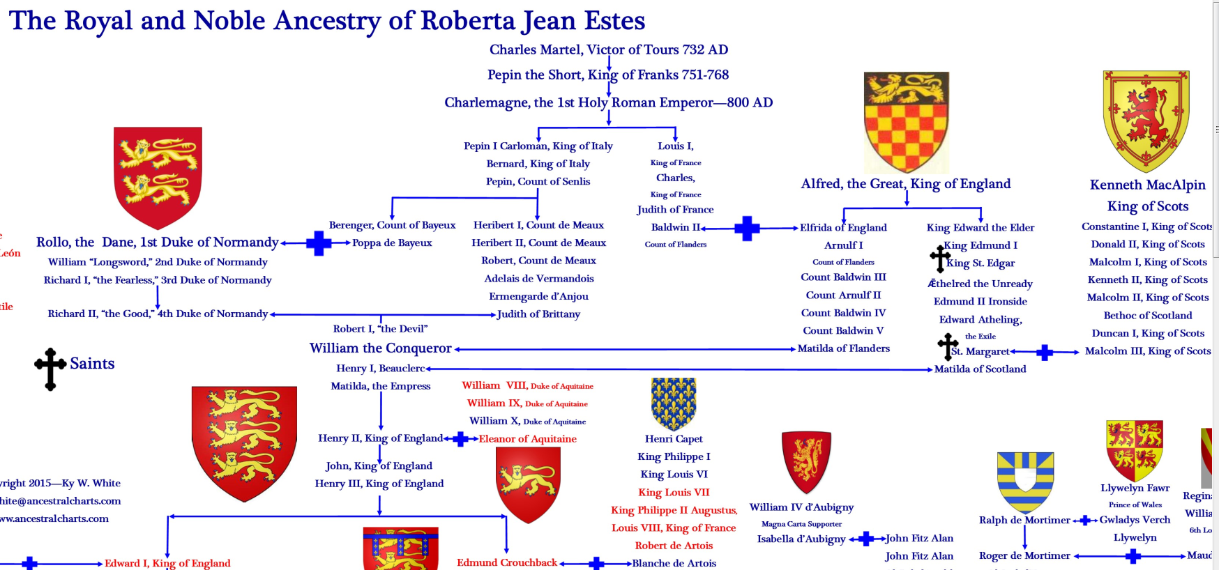 a history of charlemagnes dealings with the saxon aristocracy Lecture 12 charlemagne and the early middle ages  735 venerable bede writes the history of the english church and people  to deal with this situation the.