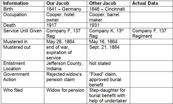 Jacob Kirsch pension chart
