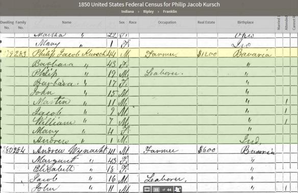 Kirsch 1850 ripley