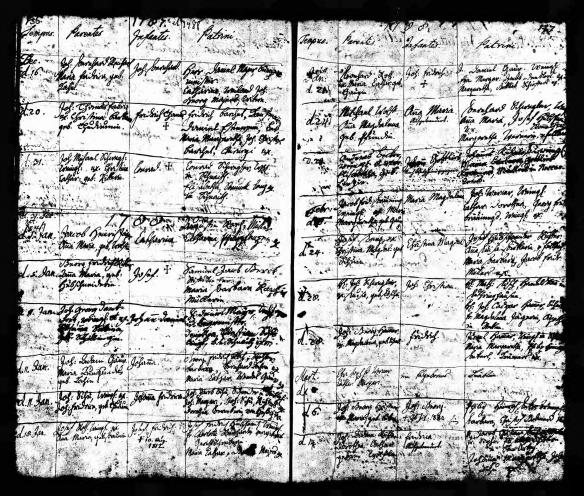 Fredericka 1788 birth