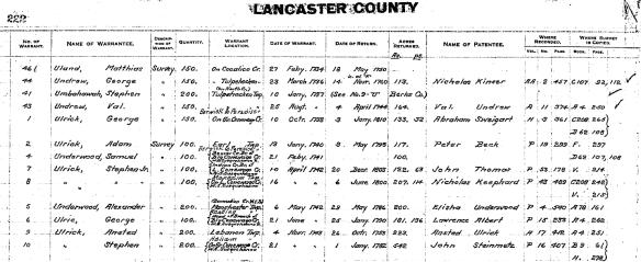 ulrich-lancaster-warrant-register