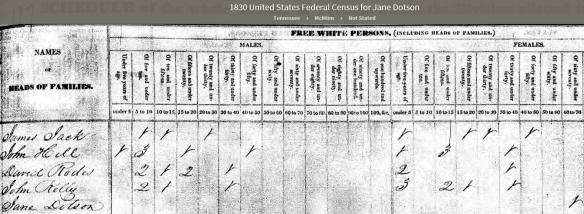 jane-1830-census