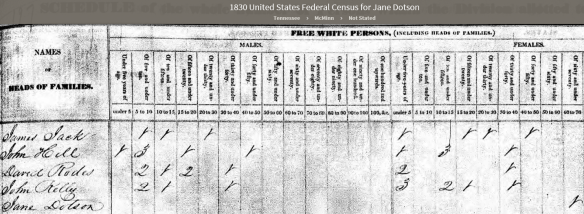 jane-1830-census