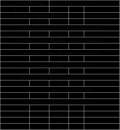 dagord-pedigree