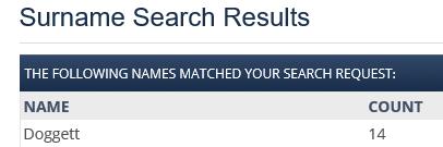 dagord-surname-search