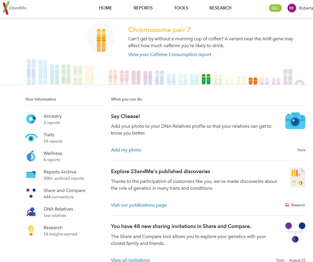 Which dna test is best dnaexplained genetic genealogy 23andme requires people to opt in to sharing even after they have selected to participate in ancestry services genealogy testing have opted in geenschuldenfo Images