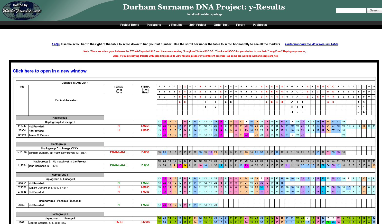 Advanced matching dnaexplained genetic genealogy please note that you can click on any graphic to enlarge solutioingenieria Choice Image